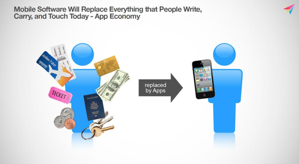 Die Neuverteilung Der Welt Vom Iphone Zur Dematerialisierung